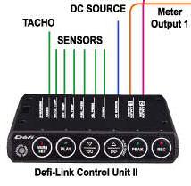 Defi Link Meter Control Unit